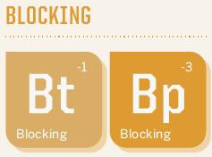 Bloking (sự ngăn chặn)