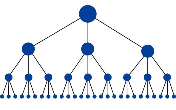 Cấu trúc liên kết nội bộ được tối ưu