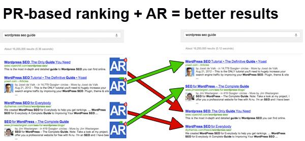 AuthorRank - Cách Google sử dụng AuthorRank trong thuật toán