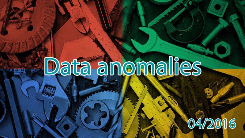 search-console-data-anomalies