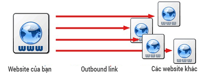 Outbound link trên website của bạn quá nhiều sẽ không tốt