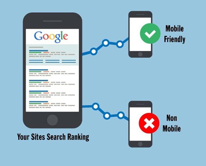 Website thân thiện với mobile