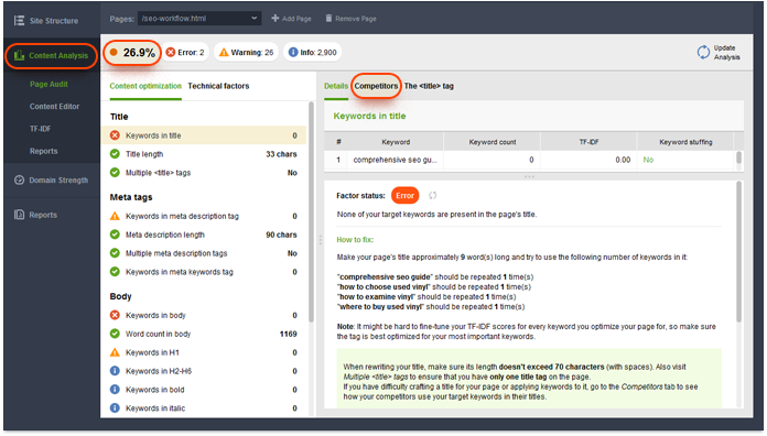 Hướng dẫn sử dụng tính năng phân tích website của SEO power suite