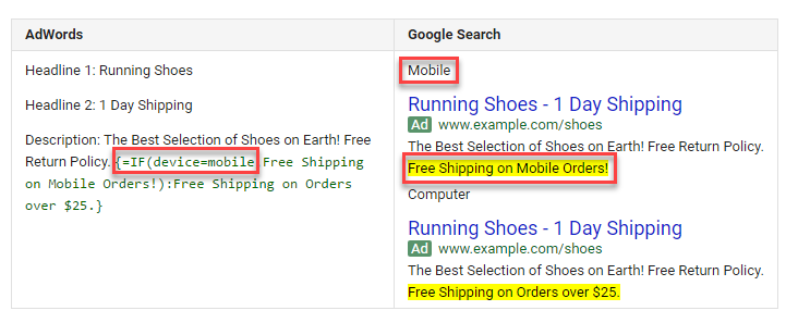 ham if trong adwords