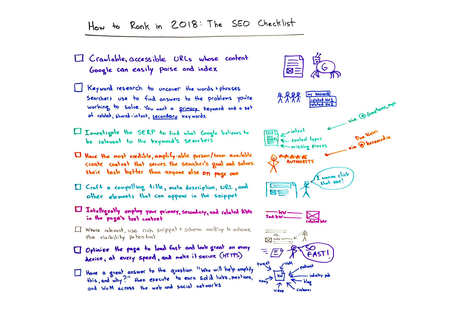 Checklist những công việc cần thực hiện khi SEO trên Google